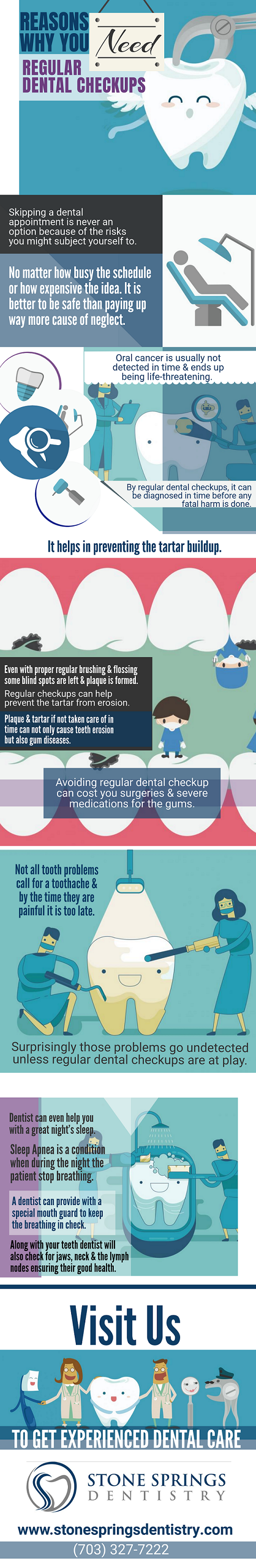 Infograph showing Dental Checkup