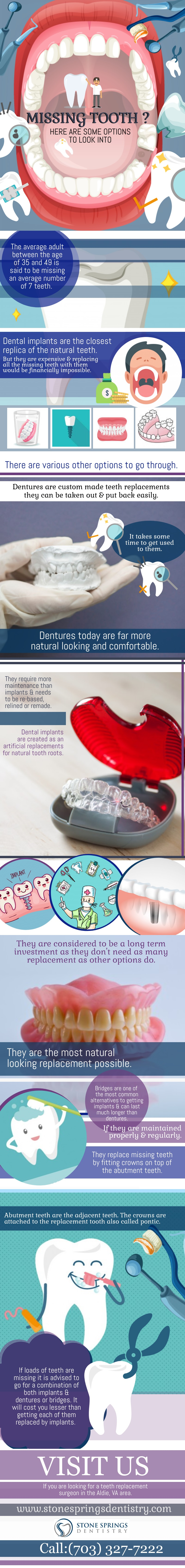 Infographic about cosmetic dentistry procedures and treatments